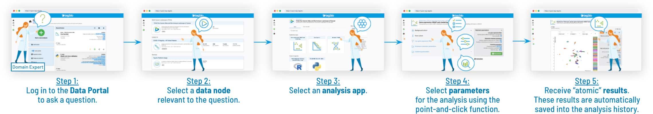 Tag.bio - how to run an analysis