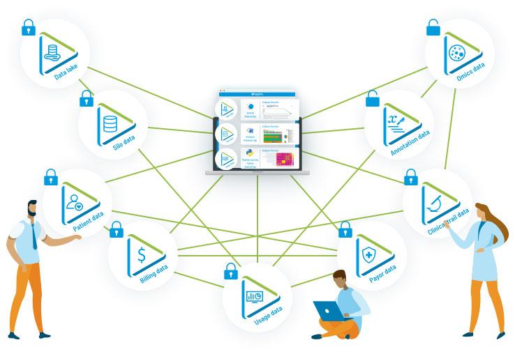 Tag.bio data mesh